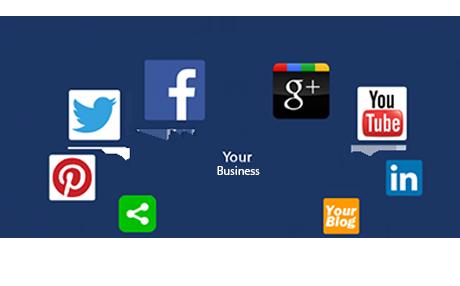 social-media-marketing-service-india